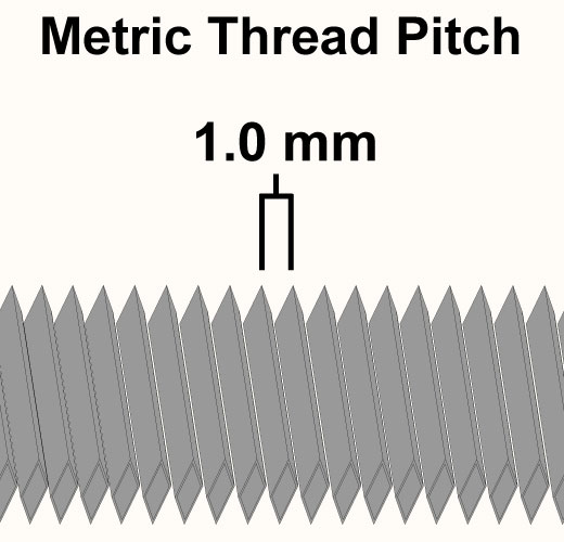 How to measure metric thread pitch